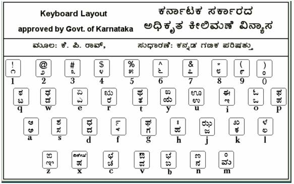 Worksheets English Alphabets In Third Lipi description of the kannada language